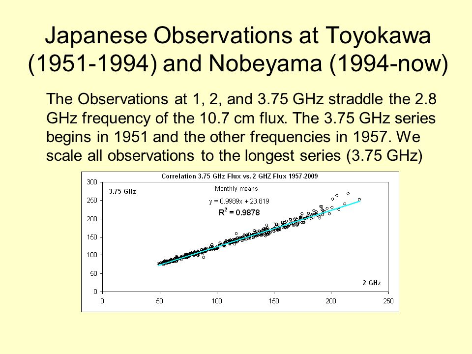 Composite Japanese Microwave Flux The three (two of them scaled) series agree very well and it makes sense to construct a composite series as the simple average