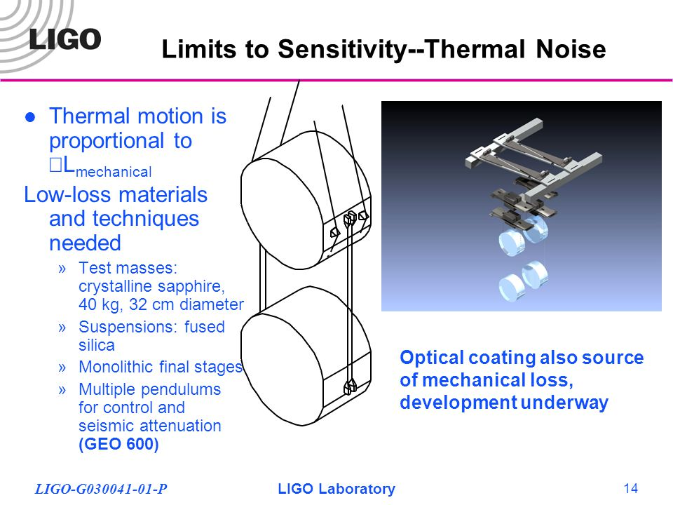 LIGO-G030041-01-PLIGO Laboratory 14 Limits to Sensitivity--Thermal Noise Thermal motion is proportional to  L mechanical Low-loss materials and techniques needed »Test masses: crystalline sapphire, 40 kg, 32 cm diameter »Suspensions: fused silica »Monolithic final stages »Multiple pendulums for control and seismic attenuation (GEO 600) Optical coating also source of mechanical loss, development underway