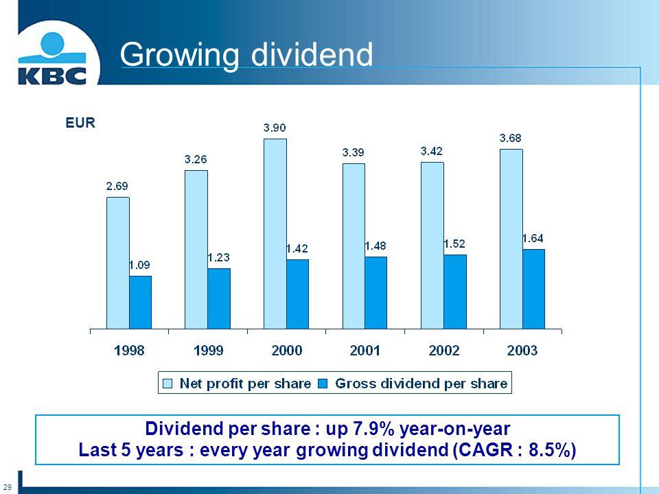 29 Growing dividend EUR Dividend per share : up 7.9% year-on-year Last 5 years : every year growing dividend (CAGR : 8.5%)