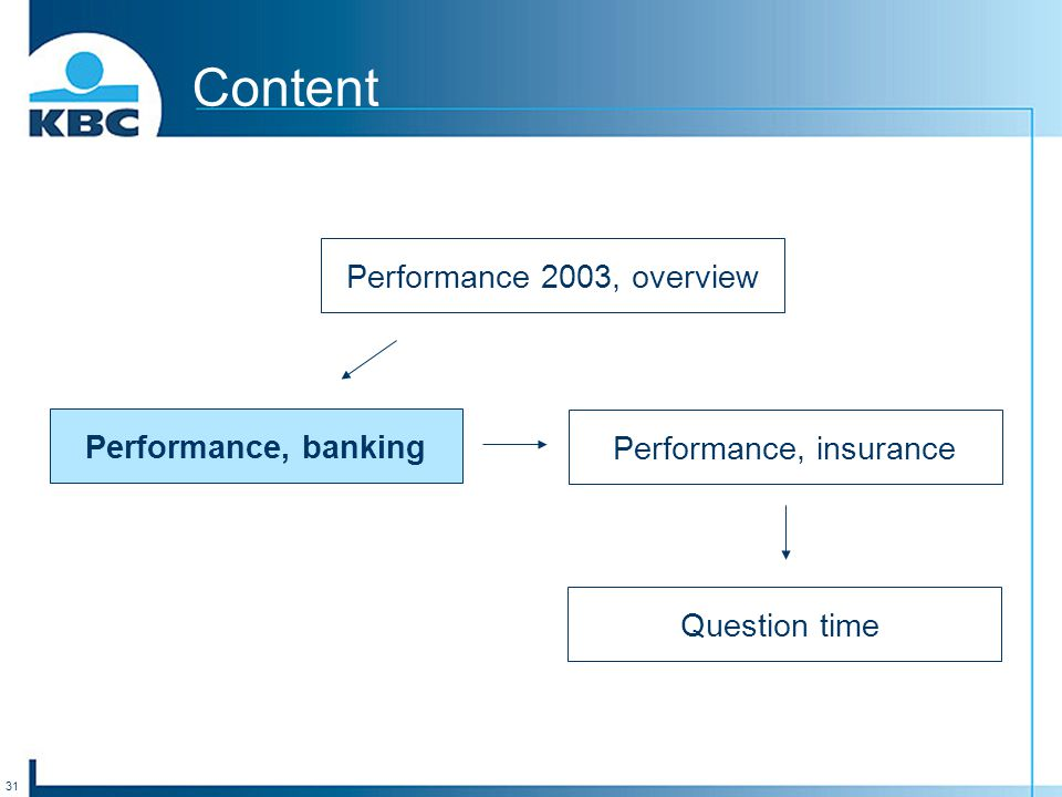 31 Performance 2003, overview Performance, banking Content Performance, insurance Question time