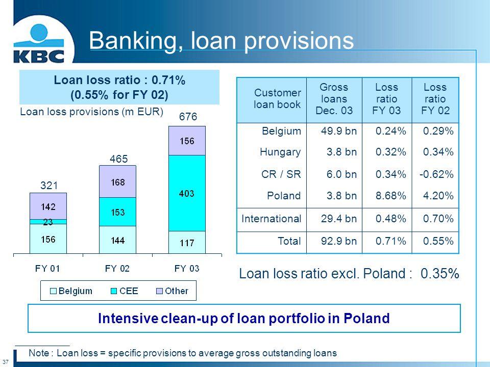 37 Banking, loan provisions Customer loan book Gross loans Dec. 03 Loss ratio FY 03 Loss ratio FY 02 Belgium49.9 bn0.24%0.29% Hungary3.8 bn0.32%0.34%