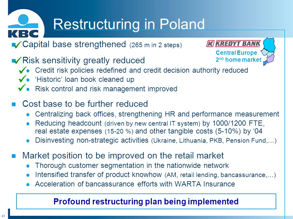 41 Restructuring in Poland Capital base strengthened (265 m in 2 steps) Risk sensitivity greatly reduced Credit risk policies redefined and credit decision authority reduced 'Historic' loan book cleaned up Risk control and risk management improved Cost base to be further reduced Centralizing back offices, strengthening HR and performance measurement Reducing headcount (driven by new central IT system) by 1000/1200 FTE, real estate expenses (15-20 %) and other tangible costs (5-10%) by '04 Disinvesting non-strategic activities (Ukraine, Lithuania, PKB, Pension Fund,…) Market position to be improved on the retail market Thorough customer segmentation in the nationwide network Intensified transfer of product knowhow (AM, retail lending, bancassurance,…) Acceleration of bancassurance efforts with WARTA Insurance Profound restructuring plan being implemented Central Europe 2 nd home market