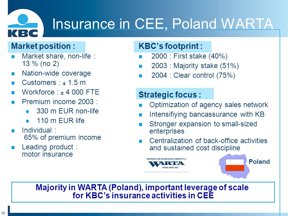 56 Insurance in CEE, Poland WARTA Market position : Market share, non-life : 13 % (no 2) Nation-wide coverage Customers : ± 1.5 m Workforce : ± 4 000