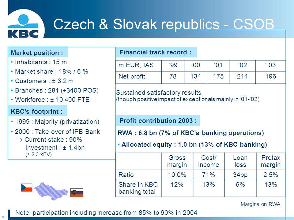 70 Czech & Slovak republics - CSOB Market position : Inhabitants : 15 m Market share : 18% / 6 % Customers : ± 3.2 m Branches : 281 (+3400 POS) Workfo
