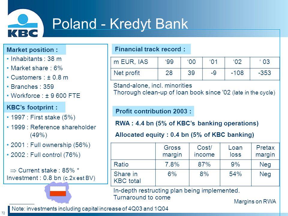 72 Poland - Kredyt Bank Market position : Inhabitants : 38 m Market share : 6% Customers : ± 0.8 m Branches : 359 Workforce : ± 9 600 FTE KBC's footpr