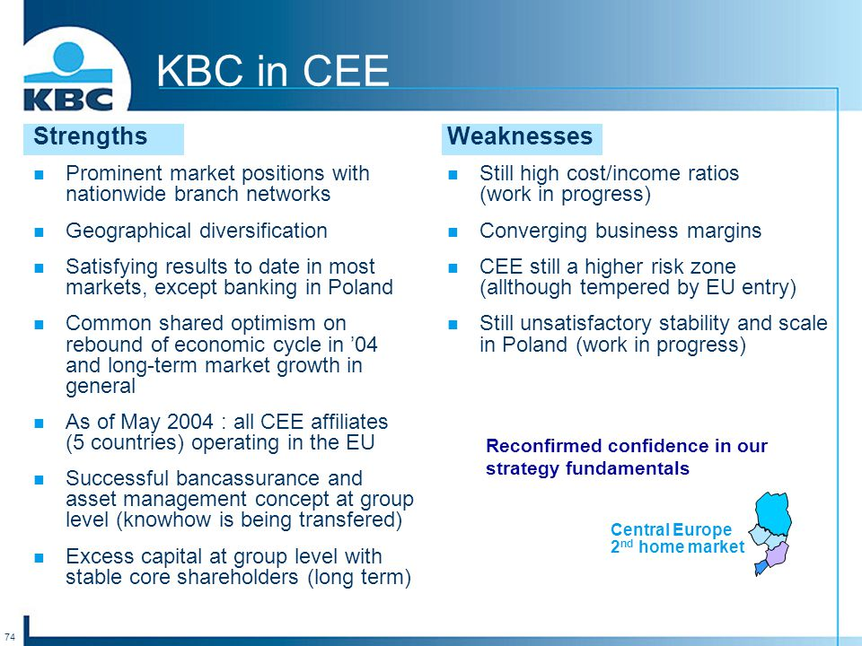 74 KBC in CEE Strengths Prominent market positions with nationwide branch networks Geographical diversification Satisfying results to date in most markets, except banking in Poland Common shared optimism on rebound of economic cycle in '04 and long-term market growth in general As of May 2004 : all CEE affiliates (5 countries) operating in the EU Successful bancassurance and asset management concept at group level (knowhow is being transfered) Excess capital at group level with stable core shareholders (long term) Weaknesses Still high cost/income ratios (work in progress) Converging business margins CEE still a higher risk zone (allthough tempered by EU entry) Still unsatisfactory stability and scale in Poland (work in progress) Central Europe 2 nd home market Reconfirmed confidence in our strategy fundamentals