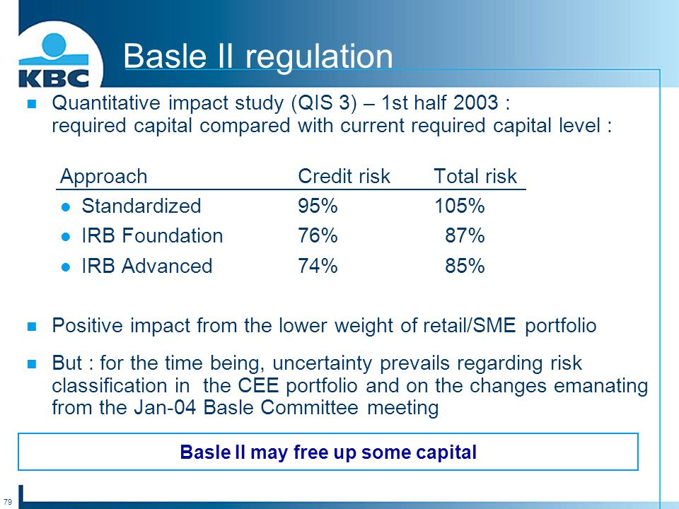 79 Basle II regulation Quantitative impact study (QIS 3) – 1st half 2003 : required capital compared with current required capital level : ApproachCre