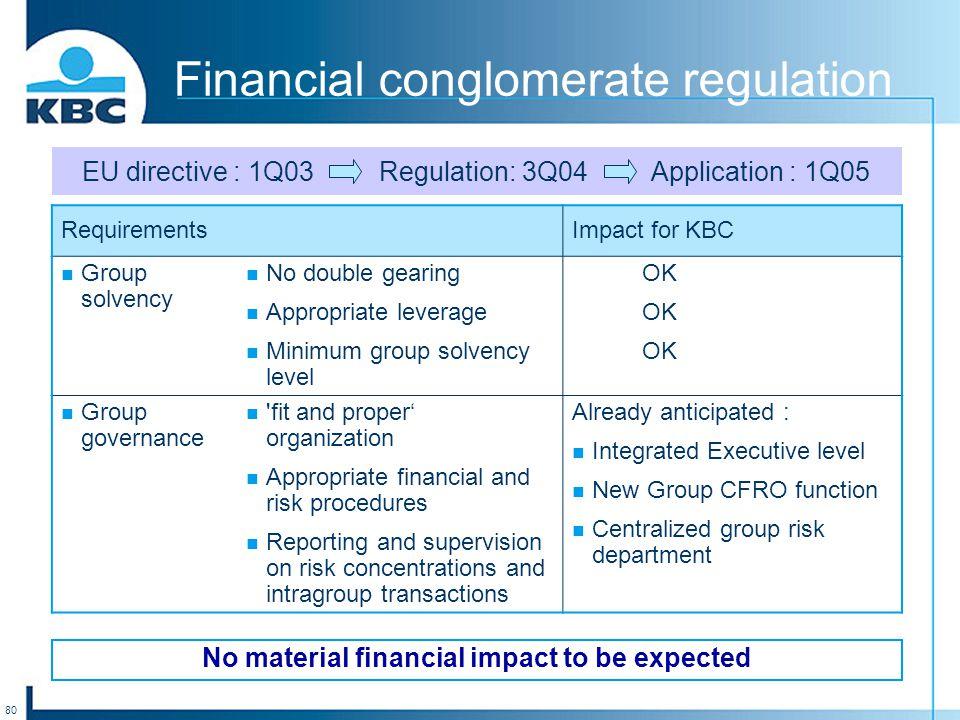80 EU directive : 1Q03 Regulation: 3Q04 Application : 1Q05 RequirementsImpact for KBC Group solvency No double gearing Appropriate leverage Minimum gr