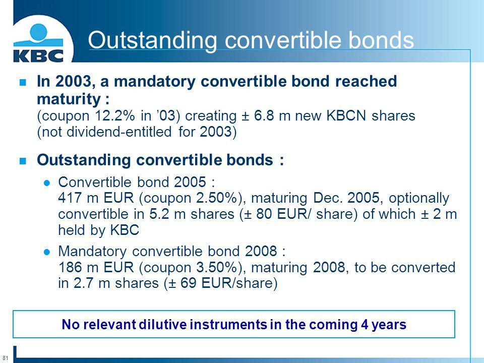 81 Outstanding convertible bonds In 2003, a mandatory convertible bond reached maturity : (coupon 12.2% in '03) creating ± 6.8 m new KBCN shares (not dividend-entitled for 2003) Outstanding convertible bonds : Convertible bond 2005 : 417 m EUR (coupon 2.50%), maturing Dec.
