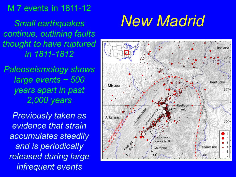 M 7 events in 1811-12 Small earthquakes continue, outlining faults thought to have ruptured in 1811-1812 Paleoseismology shows large events ~ 500 years apart in past 2,000 years Previously taken as evidence that strain accumulates steadily and is periodically released during large infrequent events New Madrid