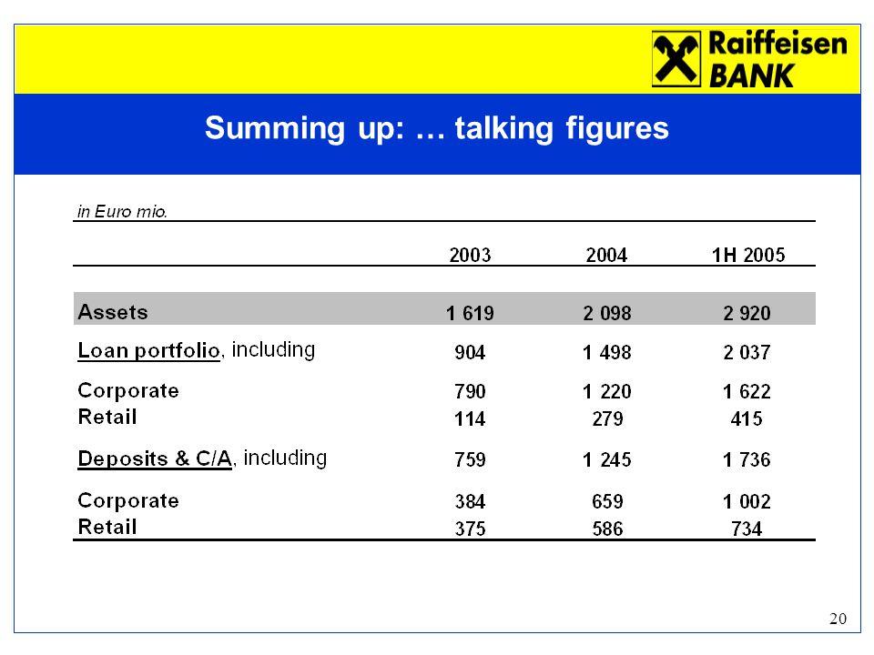 20 Summing up: … talking figures