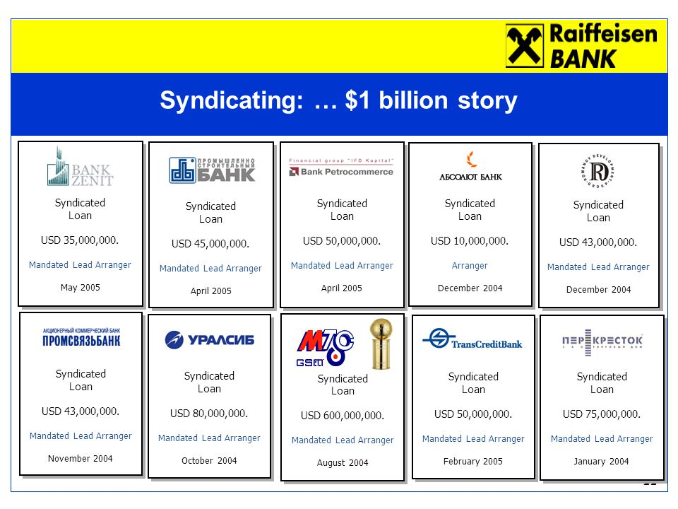 22 Syndicating: … $1 billion story Syndicated Loan USD 80,000,000.