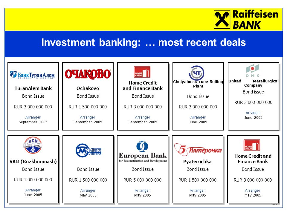 23 Investment banking: … most recent deals Pyaterochka Bond Issue RUR 1 500 000 000 Arranger May 2005 Bond Issue RUR 5 000 000 000 Arranger May 2005 Bond Issue RUR 1 500 000 000 Arranger May 2005 Home Credit and Finance Bank Bond Issue RUR 3 000 000 000 Arranger May 2005 United Metallurgical Company Bond issue RUR 3 000 000 000 Arranger June 2005 VKM (Ruzkhimmash) Bond Issue RUR 1 000 000 000 Arranger June 2005 Chelyabinsk Tube Rolling Plant Bond Issue RUR 3 000 000 000 Arranger June 2005 Home Credit and Finance Bank Bond Issue RUR 3 000 000 000 Arranger September 2005 Ochakovo Bond Issue RUR 1 500 000 000 Arranger September 2005 TuranAlem Bank Bond Issue RUR 3 000 000 000 Arranger September 2005