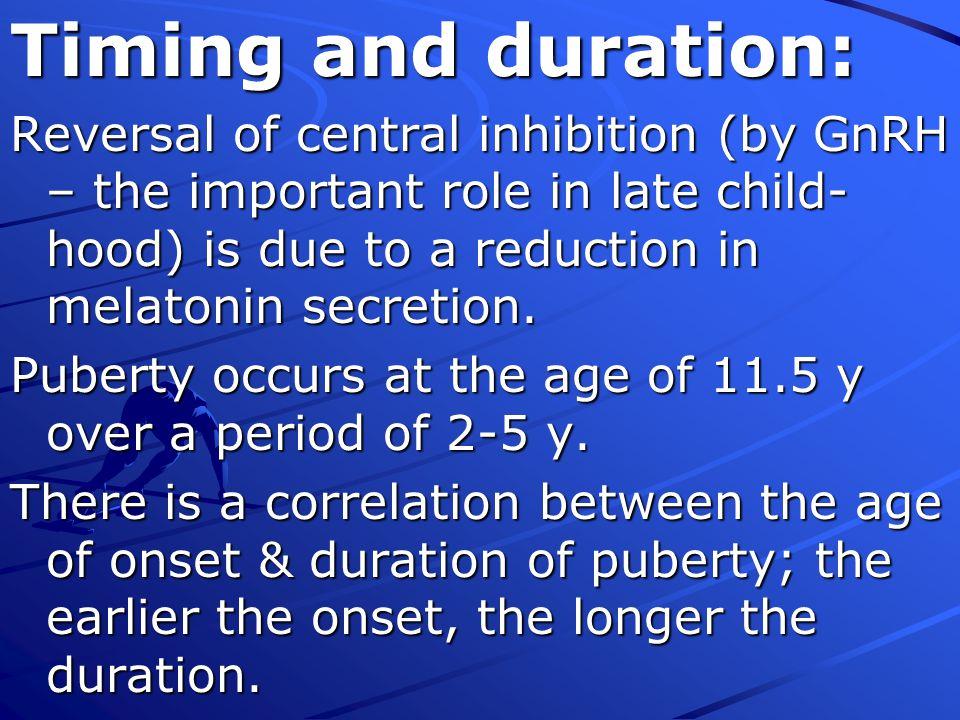 Hypothalamus Ant.Pituit. Gn secretion FSH CASH & ACTH GH ovary Adrenarche  in No.