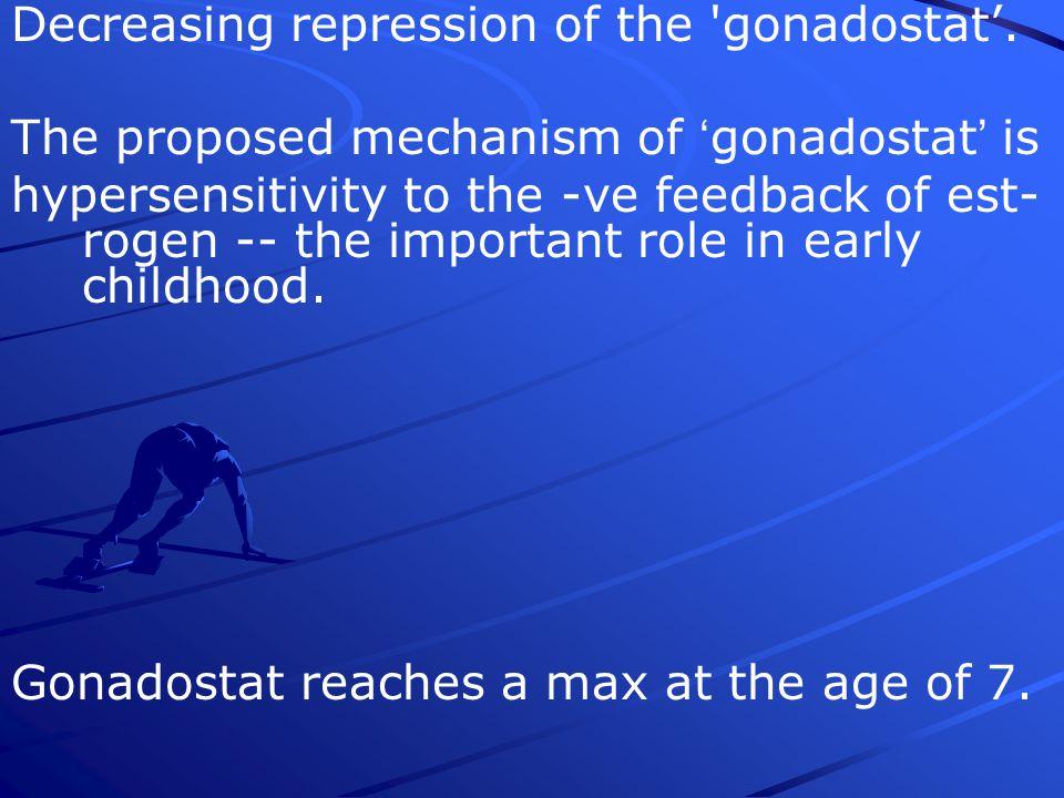 In hypergonadotrophic & hypo- gonadotrophic hypogonadism (e.g.