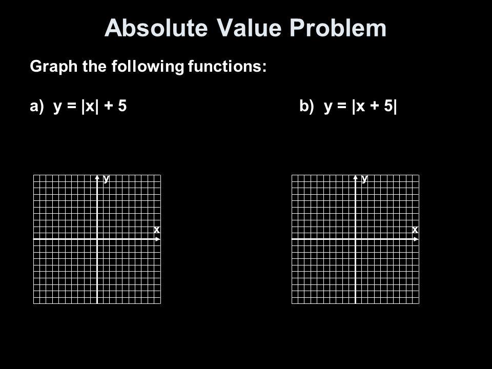 Absolute Value Problem Graph the following functions: a) y = |x| + 5 b) y = |x + 5| y x y x