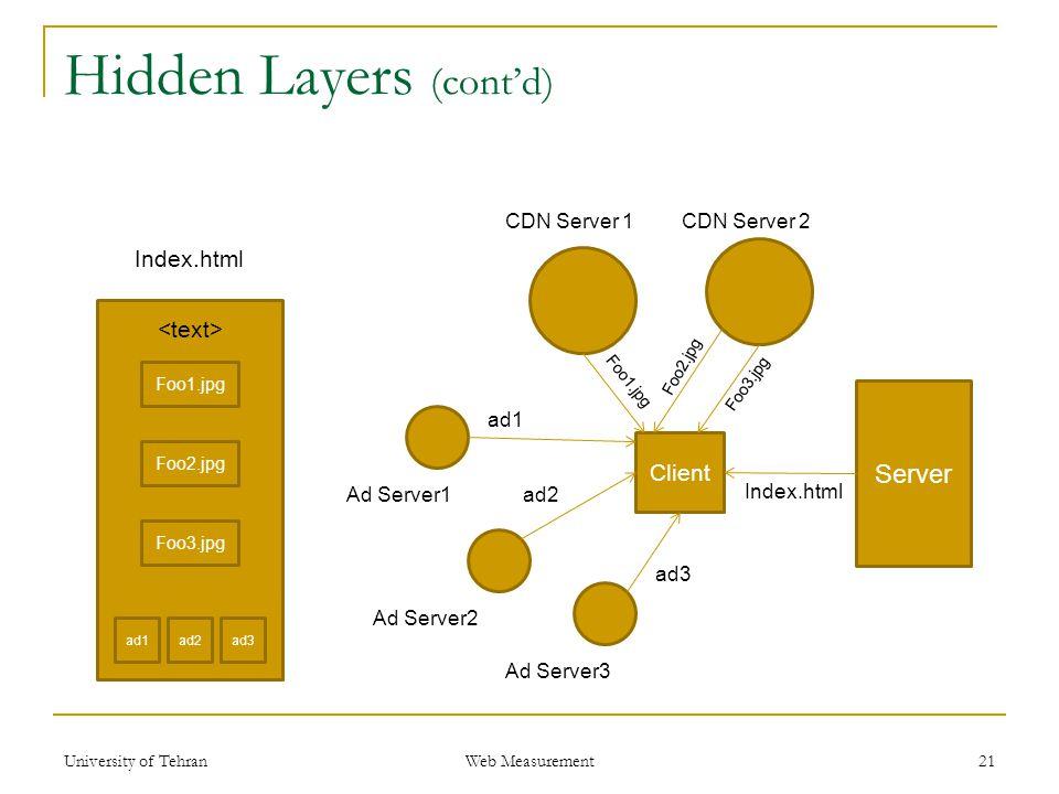 Hidden Layers (cont'd) 21 Foo1.jpg Foo2.jpg Foo3.jpg ad1ad2ad3 Index.html Server Client ad1 ad2 ad3 Foo1.jpg Foo2.jpg Foo3.jpg Ad Server1 Ad Server2 A
