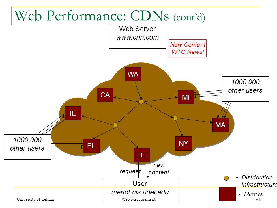 Web Server www.cnn.com User merlot.cis.udel.edu 64 Web Performance: CDNs (cont'd) New Content WTC News! request new content 1000,000 other users 1000,