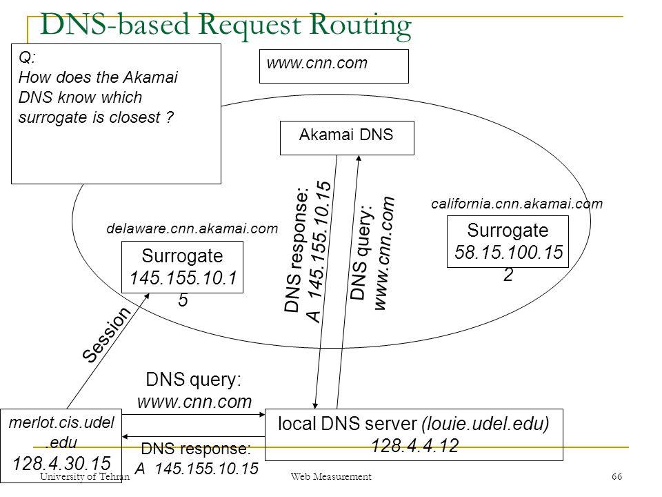 66 DNS-based Request Routing Akamai DNS DNS query: www.cnn.com DNS response: A 145.155.10.15 Session local DNS server (louie.udel.edu) 128.4.4.12 DNS
