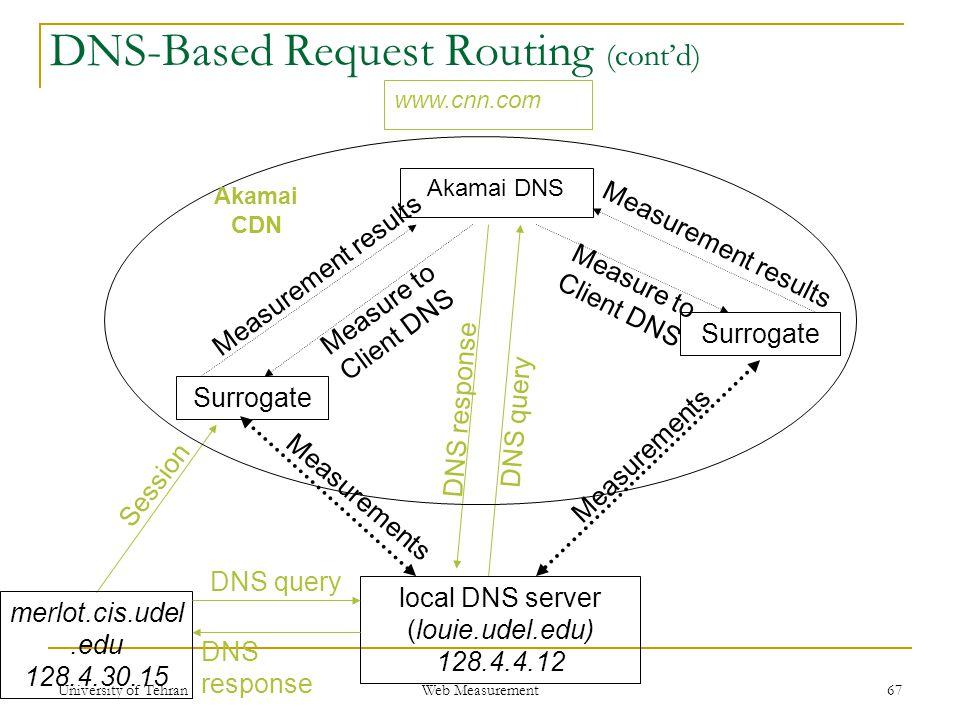 67 DNS-Based Request Routing (cont'd) DNS query DNS response Session Akamai DNS www.cnn.com Surrogate Akamai CDN merlot.cis.udel.edu 128.4.30.15 local