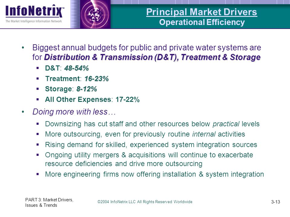 ©2004 InfoNetrix LLC All Rights Reserved Worldwide PART 3: Market Drivers, Issues & Trends 3-13 Distribution & Transmission (D&T), Treatment & StorageBiggest annual budgets for public and private water systems are for Distribution & Transmission (D&T), Treatment & Storage 48-54%  D&T: 48-54% 16-23%  Treatment: 16-23% 8-12%  Storage: 8-12%  All Other Expenses: 17-22% Doing more with less…  Downsizing has cut staff and other resources below practical levels  More outsourcing, even for previously routine internal activities  Rising demand for skilled, experienced system integration sources  Ongoing utility mergers & acquisitions will continue to exacerbate resource deficiencies and drive more outsourcing  More engineering firms now offering installation & system integration Principal Market Drivers Operational Efficiency