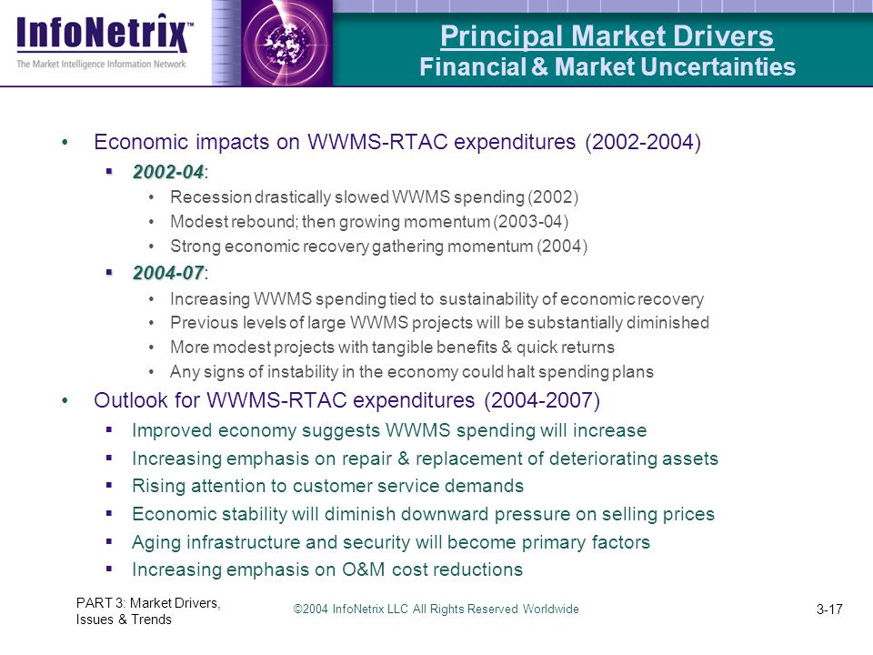 ©2004 InfoNetrix LLC All Rights Reserved Worldwide PART 3: Market Drivers, Issues & Trends 3-17 Economic impacts on WWMS-RTAC expenditures (2002-2004)  2002-04  2002-04: Recession drastically slowed WWMS spending (2002) Modest rebound; then growing momentum (2003-04) Strong economic recovery gathering momentum (2004)  2004-07  2004-07: Increasing WWMS spending tied to sustainability of economic recovery Previous levels of large WWMS projects will be substantially diminished More modest projects with tangible benefits & quick returns Any signs of instability in the economy could halt spending plans Outlook for WWMS-RTAC expenditures (2004-2007)  Improved economy suggests WWMS spending will increase  Increasing emphasis on repair & replacement of deteriorating assets  Rising attention to customer service demands  Economic stability will diminish downward pressure on selling prices  Aging infrastructure and security will become primary factors  Increasing emphasis on O&M cost reductions Principal Market Drivers Financial & Market Uncertainties
