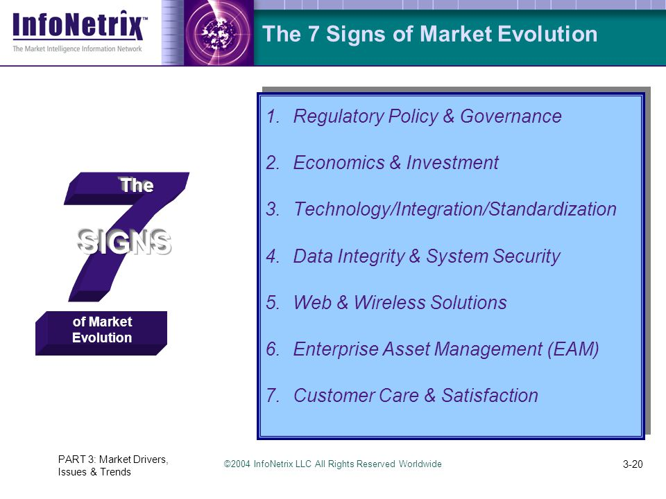 ©2004 InfoNetrix LLC All Rights Reserved Worldwide PART 3: Market Drivers, Issues & Trends 3-20 1.Regulatory Policy & Governance 2.Economics & Investm