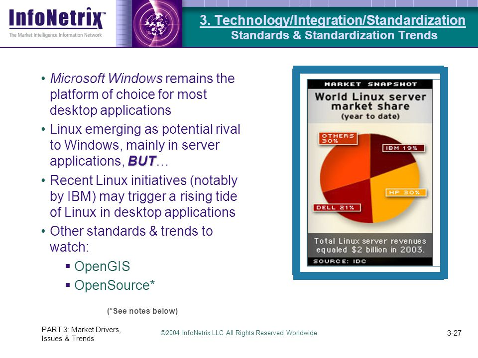©2004 InfoNetrix LLC All Rights Reserved Worldwide PART 3: Market Drivers, Issues & Trends 3-27 Microsoft Windows remains the platform of choice for most desktop applications BUTLinux emerging as potential rival to Windows, mainly in server applications, BUT… Recent Linux initiatives (notably by IBM) may trigger a rising tide of Linux in desktop applications Other standards & trends to watch:  OpenGIS  OpenSource* (*See notes below) 3.