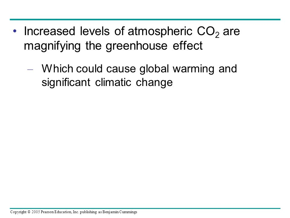 Copyright © 2005 Pearson Education, Inc. publishing as Benjamin Cummings Increased levels of atmospheric CO 2 are magnifying the greenhouse effect – W