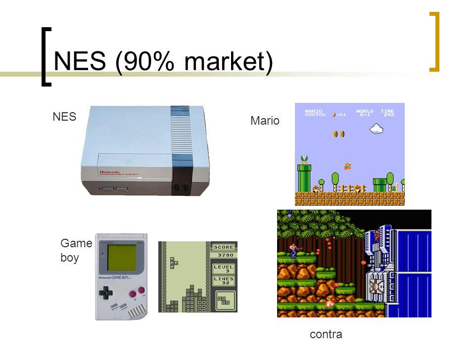 NES (90% market) NES Game boy Mario contra