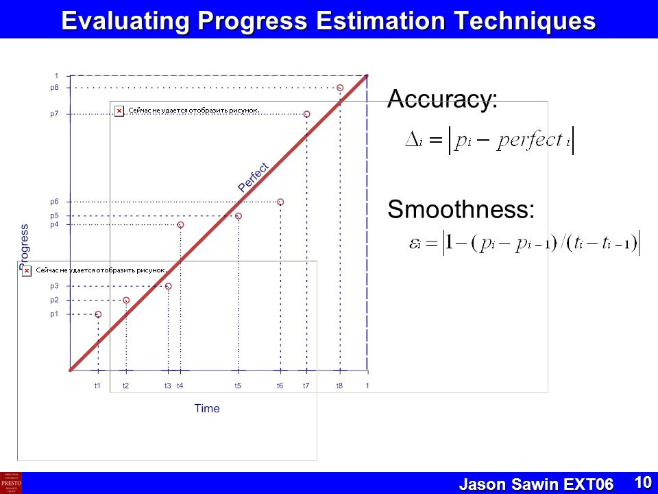Jason Sawin EXT06 10 Evaluating Progress Estimation Techniques Accuracy: Smoothness:
