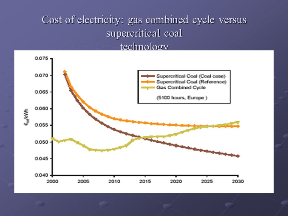 Cost of electricity: gas combined cycle versus supercritical coal technology