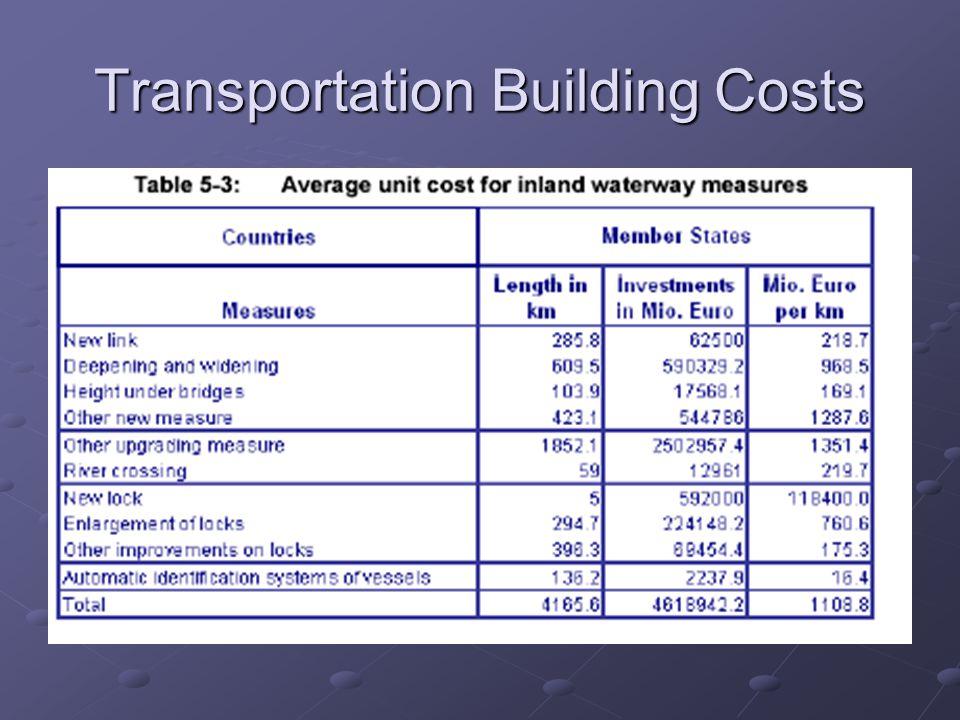 Transportation Building Costs