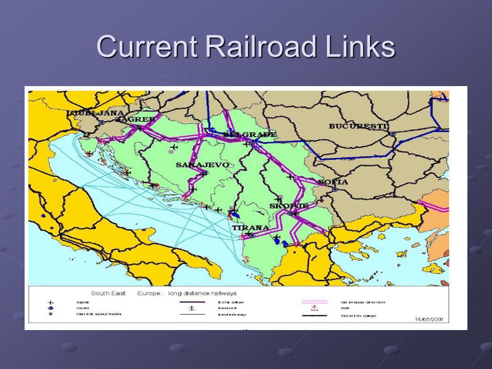 Current Railroad Links