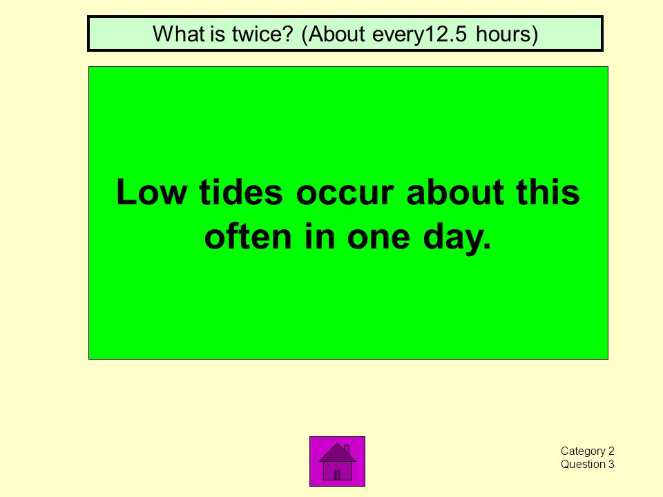The sum of the number of high tides and low tides in any given day, on any given beach.