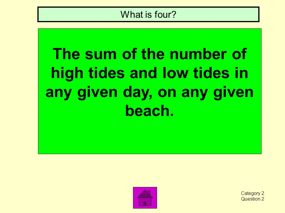 This type of tide occurs when the Earth, sun, and moon are all in a straight line.