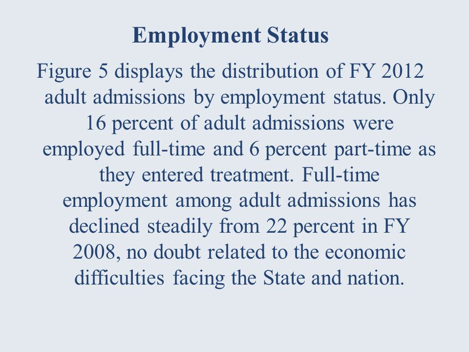 Employment Status Figure 5 displays the distribution of FY 2012 adult admissions by employment status.