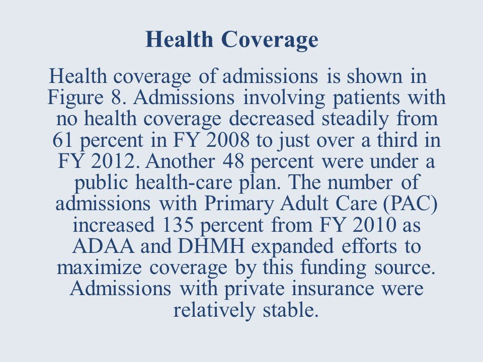 Health Coverage Health coverage of admissions is shown in Figure 8.