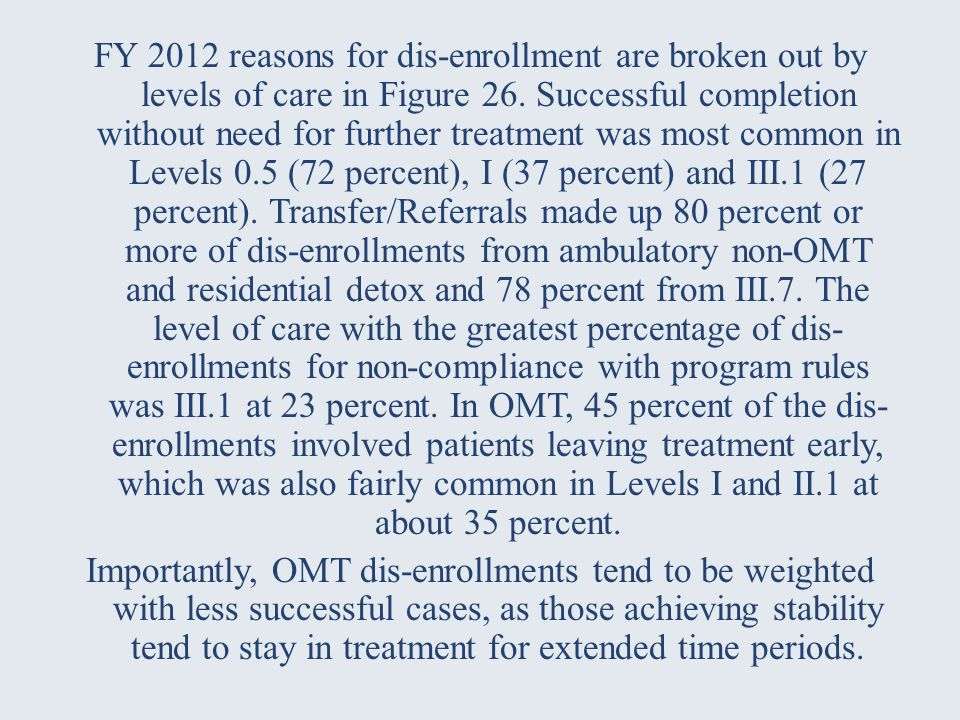 FY 2012 reasons for dis-enrollment are broken out by levels of care in Figure 26.