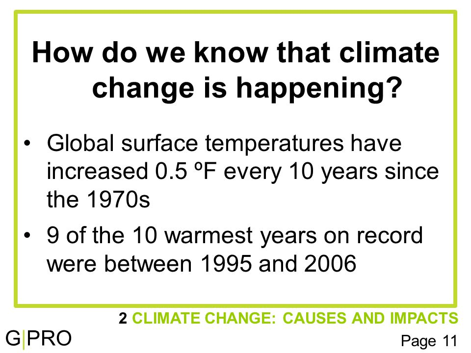 G|PRO How do we know that climate change is happening.