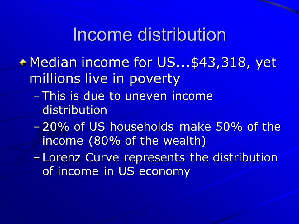 Income distribution Median income for US...$43,318, yet millions live in poverty –This is due to uneven income distribution –20% of US households make