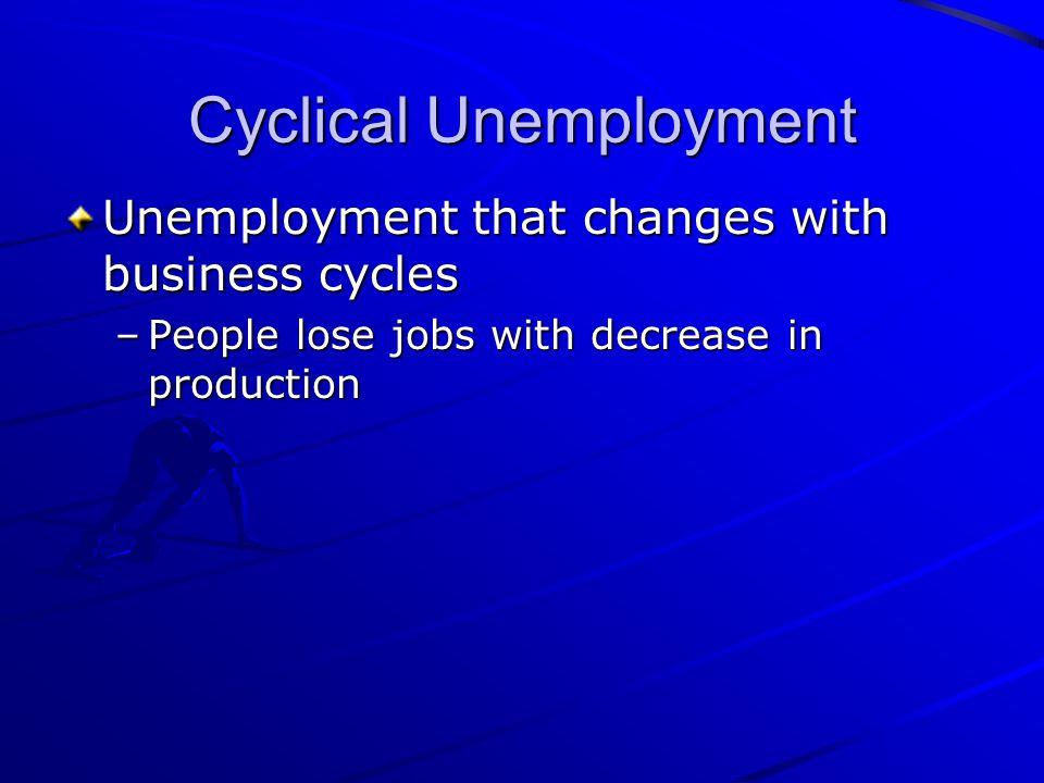 Cyclical Unemployment Unemployment that changes with business cycles –People lose jobs with decrease in production