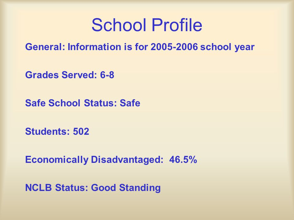 Martin Middle School Academic Performance Data