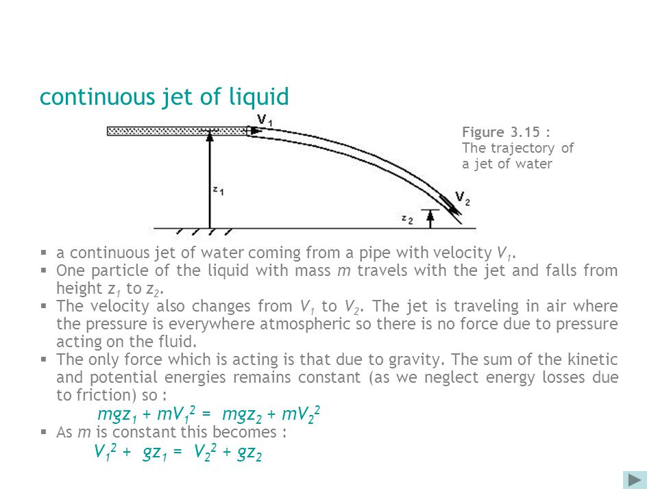 continuous jet of liquid  a continuous jet of water coming from a pipe with velocity V 1.  One particle of the liquid with mass m travels with the j