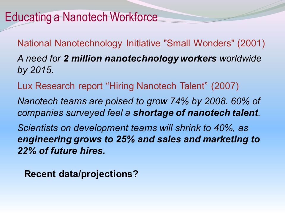 Educating a Nanotech Workforce National Nanotechnology Initiative Small Wonders (2001) A need for 2 million nanotechnology workers worldwide by 2015.