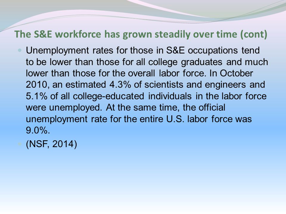 The S&E workforce has grown steadily over time (cont) Unemployment rates for those in S&E occupations tend to be lower than those for all college graduates and much lower than those for the overall labor force.