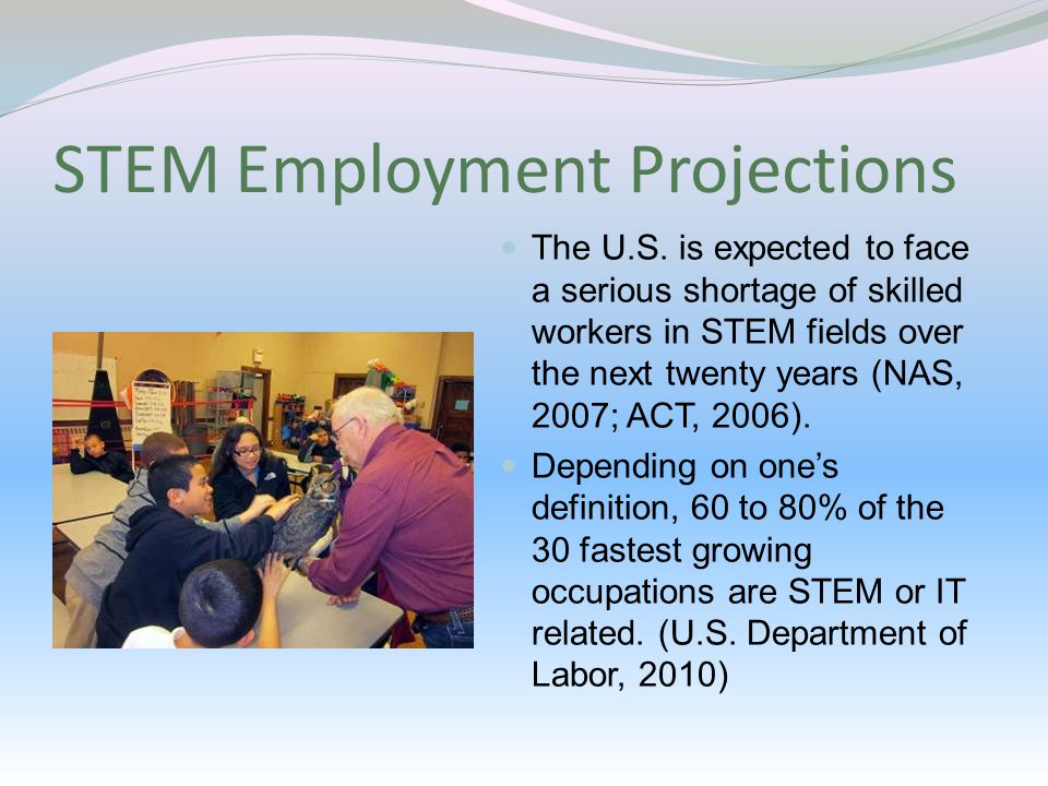 STEM Employment Projections The U.S.