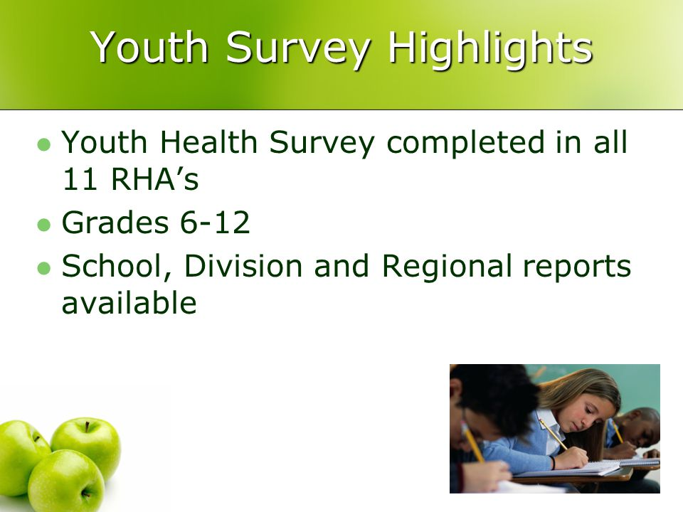 Youth Survey Highlights Youth Health Survey completed in all 11 RHA's Grades 6-12 School, Division and Regional reports available