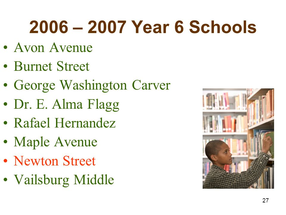 27 2006 – 2007 Year 6 Schools Avon Avenue Burnet Street George Washington Carver Dr.