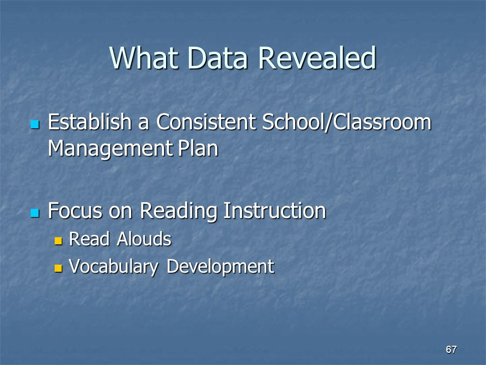 67 What Data Revealed Establish a Consistent School/Classroom Management Plan Establish a Consistent School/Classroom Management Plan Focus on Reading Instruction Focus on Reading Instruction Read Alouds Read Alouds Vocabulary Development Vocabulary Development